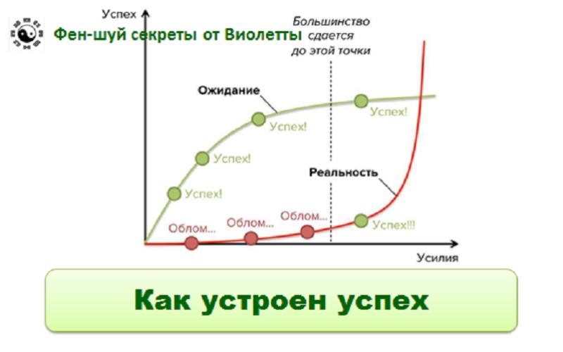 %d0%ba%d0%b0%d0%ba-%d1%83%d1%81%d1%82%d1%80%d0%be%d0%b5%d0%bd-%d1%83%d1%81%d0%bf%d0%b5%d1%85-2